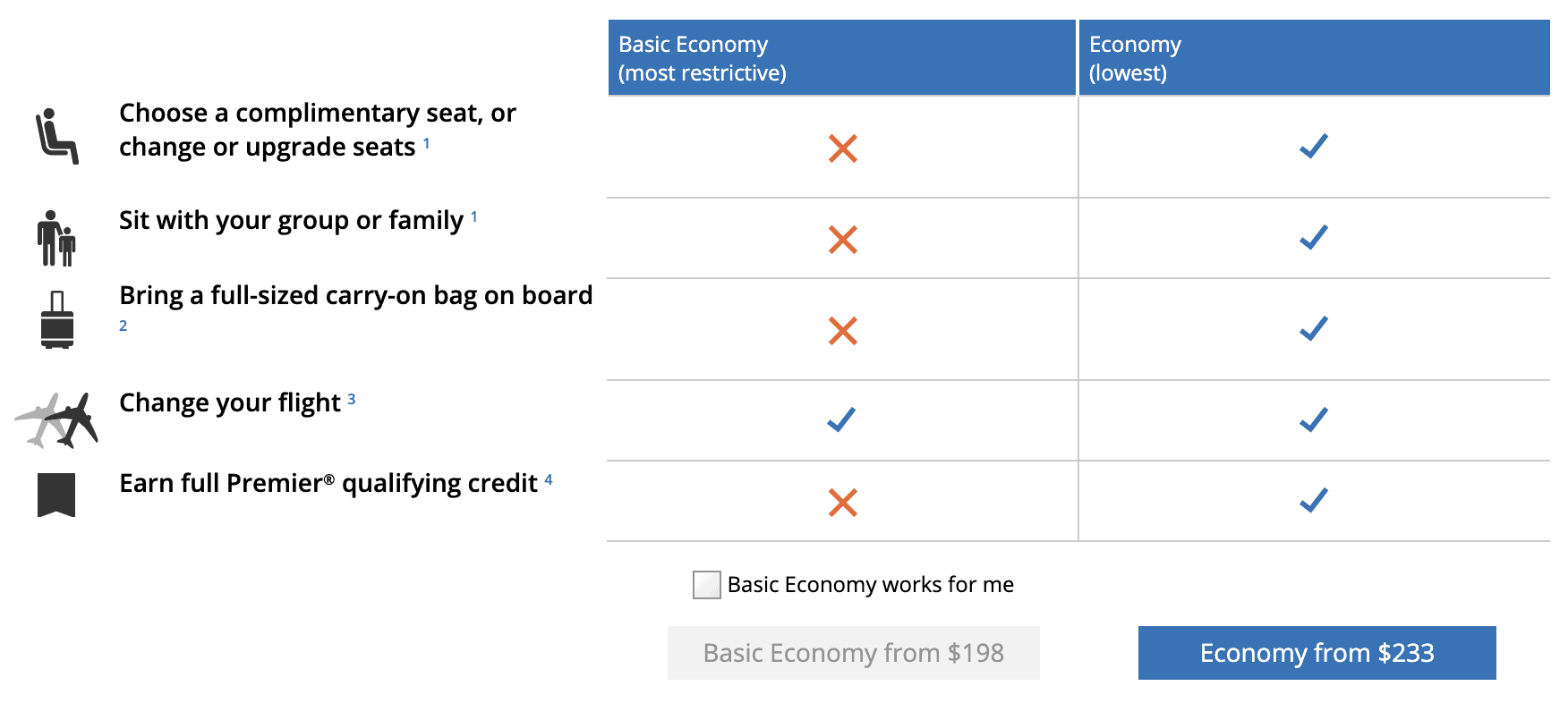 Basic Economy On United